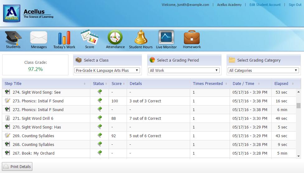 Acellus Score Report